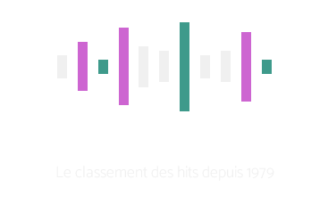 Logo Hit des clubs